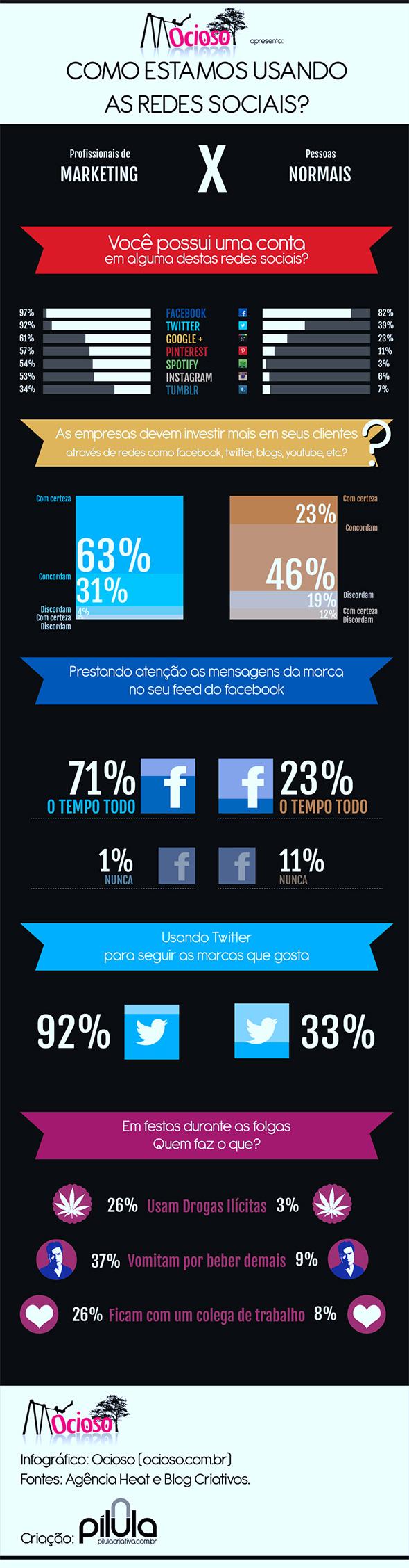 uso_de_midias_sociais1